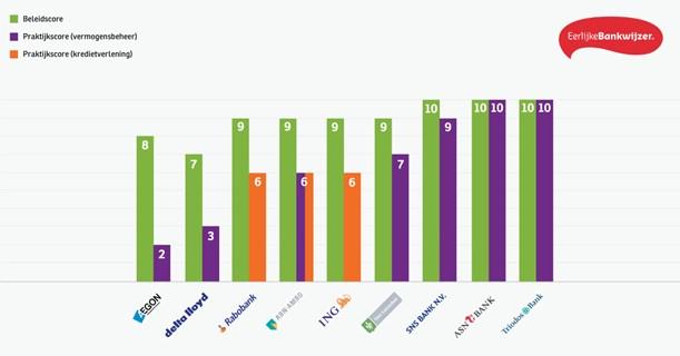 ranking_bank