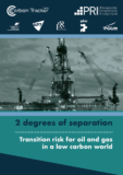 Five oil majors risking 30% of potential investments on projects 'unneeded' in a 2⁰C world