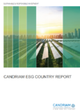 Candriam publiceert ESG Country Report 2017
