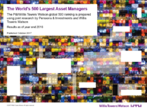Steeds meer aandacht duurzaam beleggen bij klanten 500 grootste vermogensbeheerders in de wereld