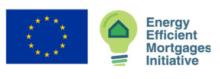 Grote Europese banken nemen volgende stap naar groene hypotheken