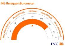 ING BeleggingsBarometer: belegger pakt duurzaamheid nog niet op