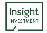 Impact bonds falling short of minimum standards for sustainability