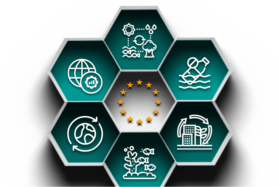 Sustainalytics Launches its EU Taxonomy Solution